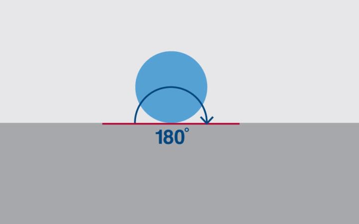 High contact angle